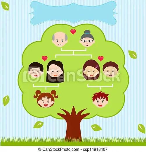 small family tree - Akbagreenw