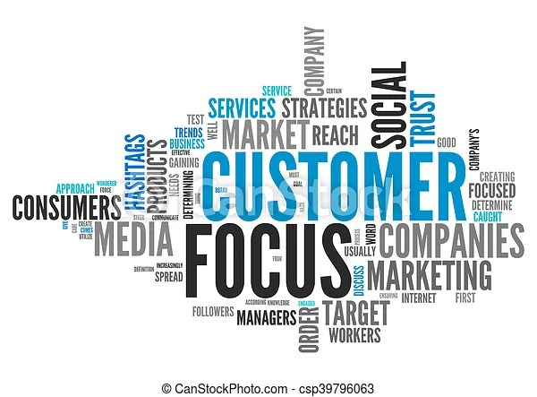 Word cloud customer focus Word cloud with customer focus related tags