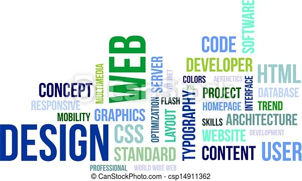 Word cloud - web design A word cloud of web design related items