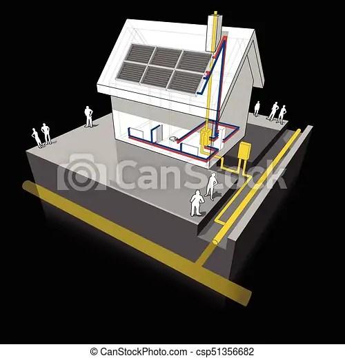Naturel, maison, essence, chauffage, diagramme, panneaux solaires - Panneau Solaire Chauffage Maison