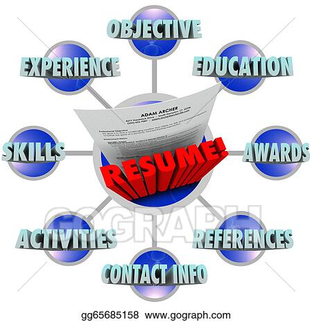 Stock Illustration - Great resume words experience skills reference