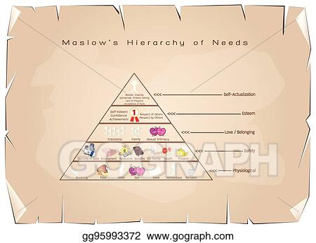 EPS Illustration - Hierarchy of needs diagram of human motivation on