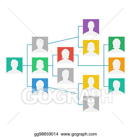 Vector Stock - Project team organization chart vector colleagues