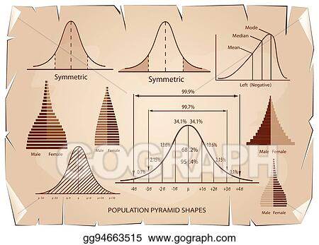 Vector Clipart - Standard deviation diagram with population pyramid