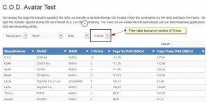 dbupdate 1 300x147 Updates to the COD NAS Benchmarking Database
