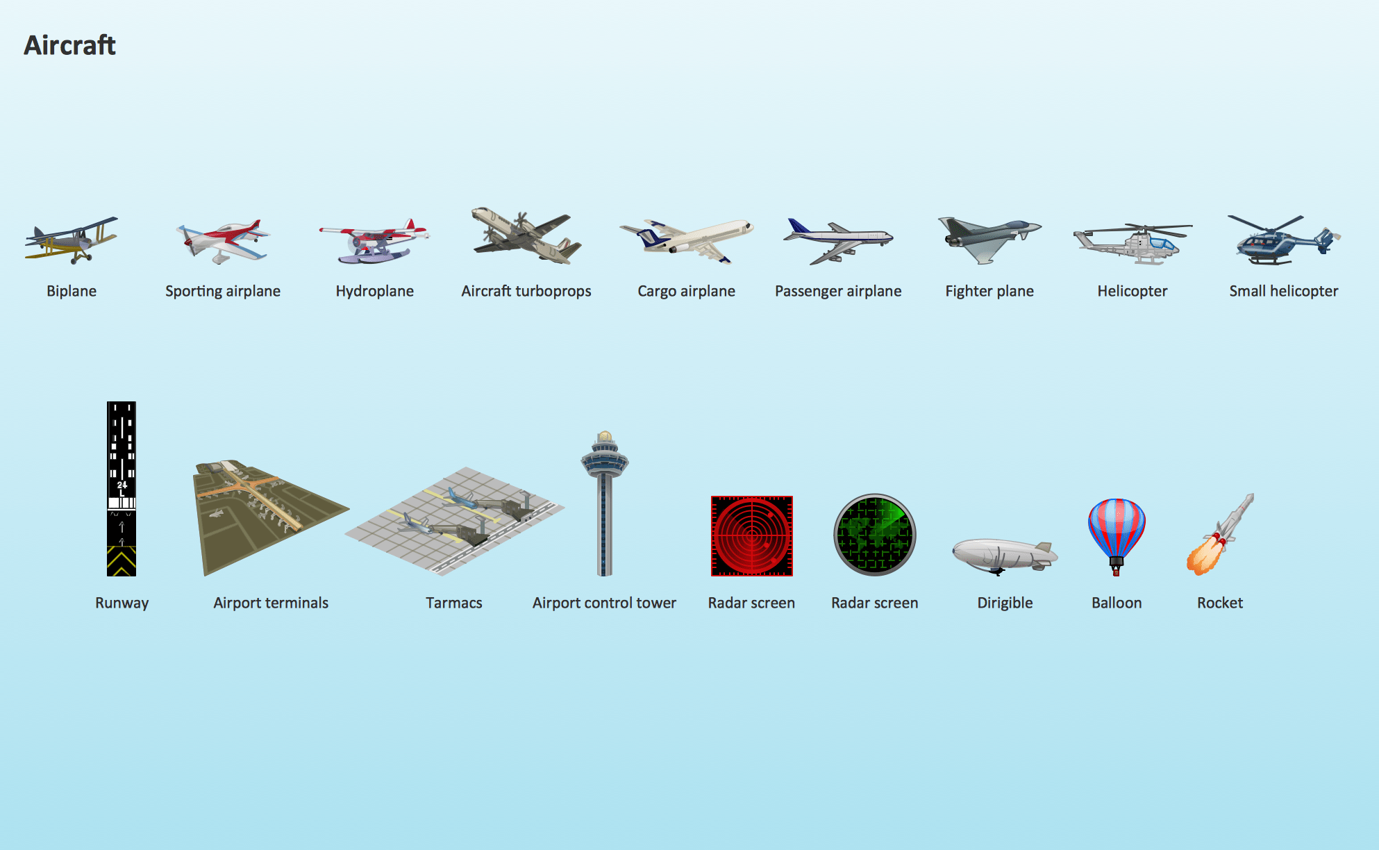 Similiar Microsoft Visio Shapes Airplanes Keywords
