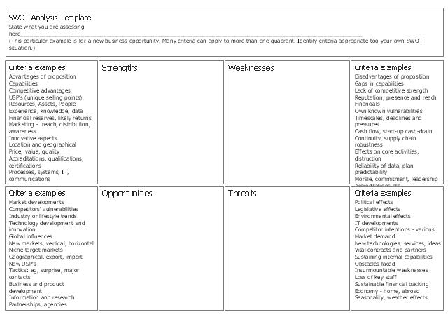 swot analysis diagram swot analysis matrix diagram