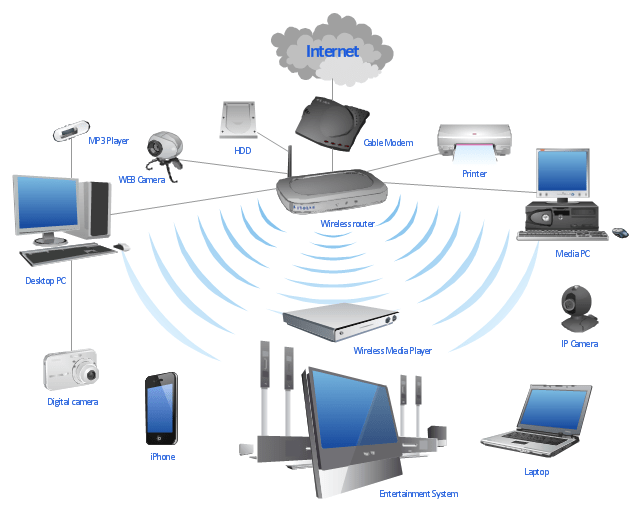 symbols for wireless home theater diagram