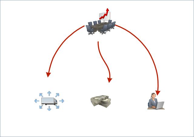 basic diagramming create block diagrams electrical circuit diagrams