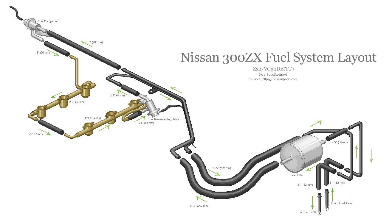 nissan 300zx fuel system diagram