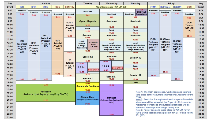 Main Page - ACM SIGCOMM 2013 - conference schedule template