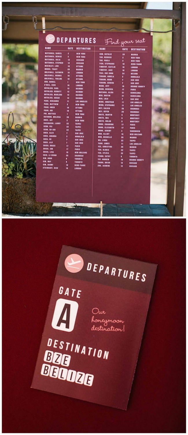 Travel Theme Ideas 20 Top Travel Themed Wedding Ideas Affordable Stealworthy