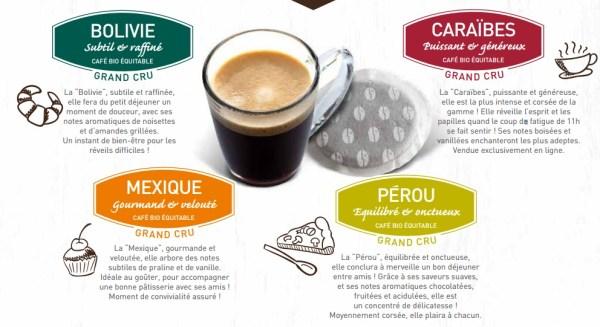 Cafe Lobodis