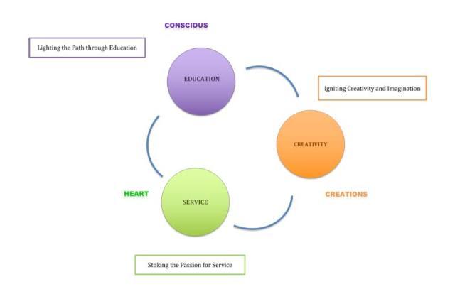 chc-framework-2