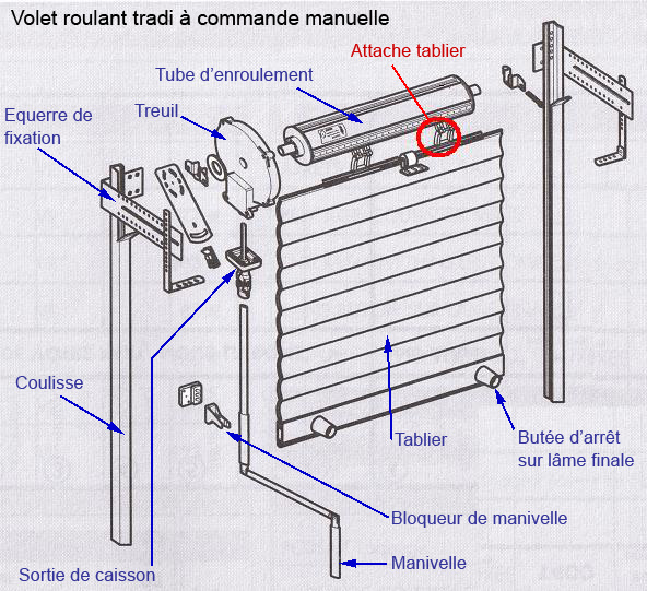 Store Banne Harol France Attache Tablier De Volet Roulant : Verrou Automatique