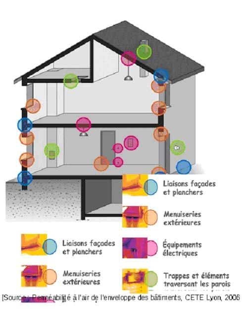 L\u0027étanchéité à l\u0027air - Conseils Thermiques - Que Faire En Cas D Humidite Dans Une Maison