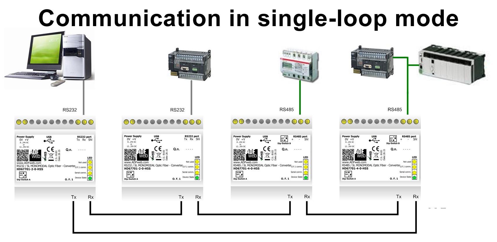 pelco d wiring diagram