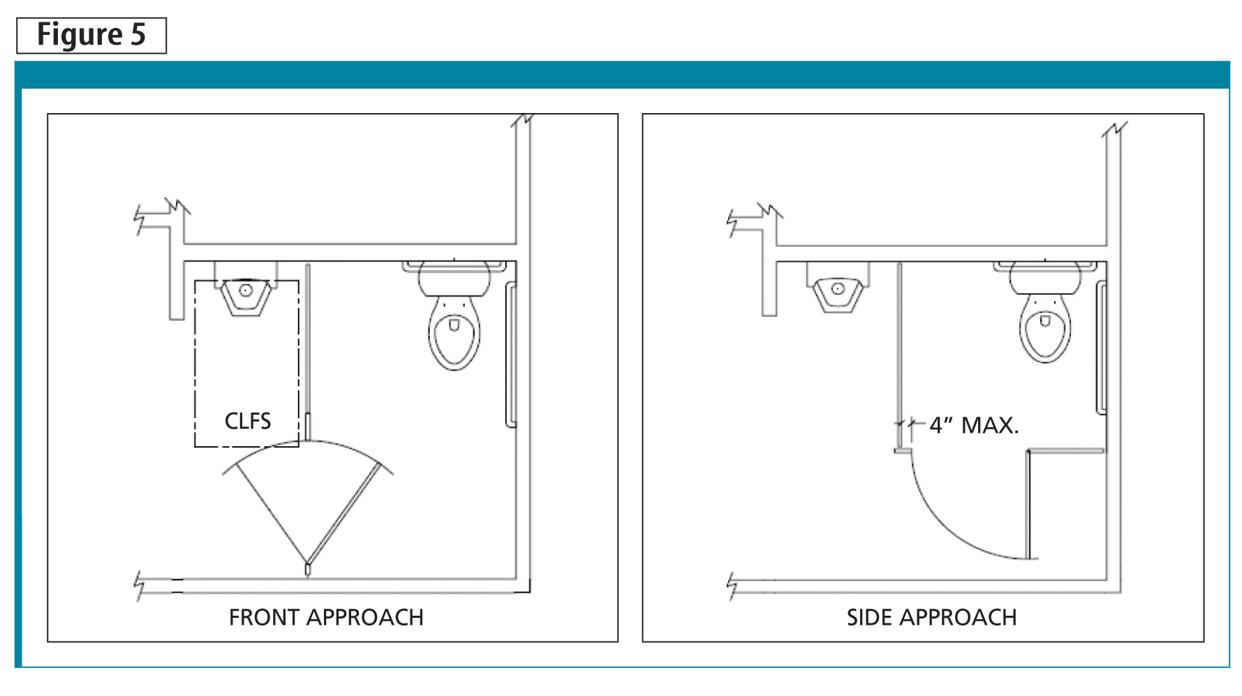 Dimensions Toilettes Handicapés A Practical Guide To Barrier Free Washrooms Construction