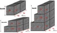 Standard Designs of Gabion Retaining Wall  Construction Cost