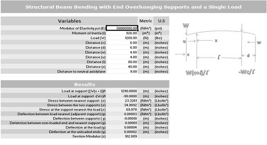 Structural Estimation Sheet Structural Calculations - estimating sheets template