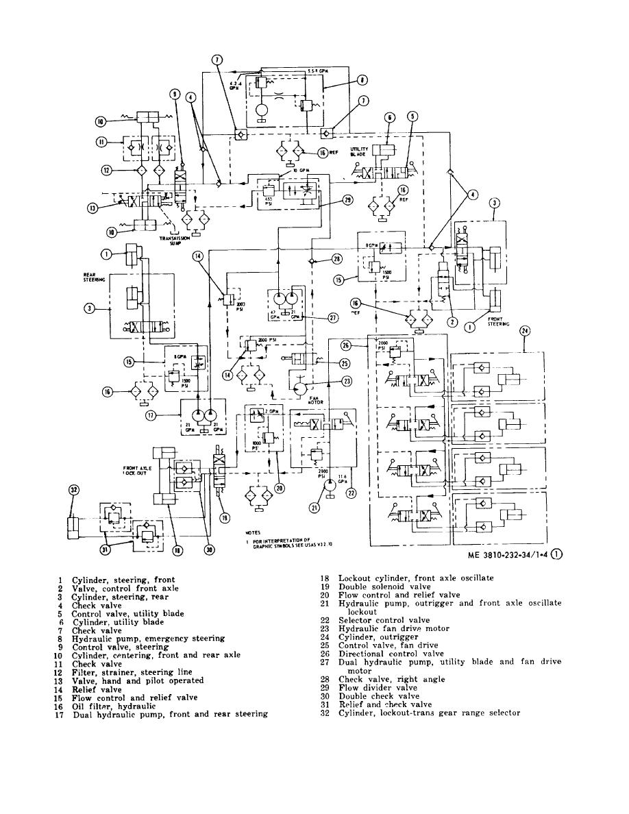 hydraulic schematic diagram symbols