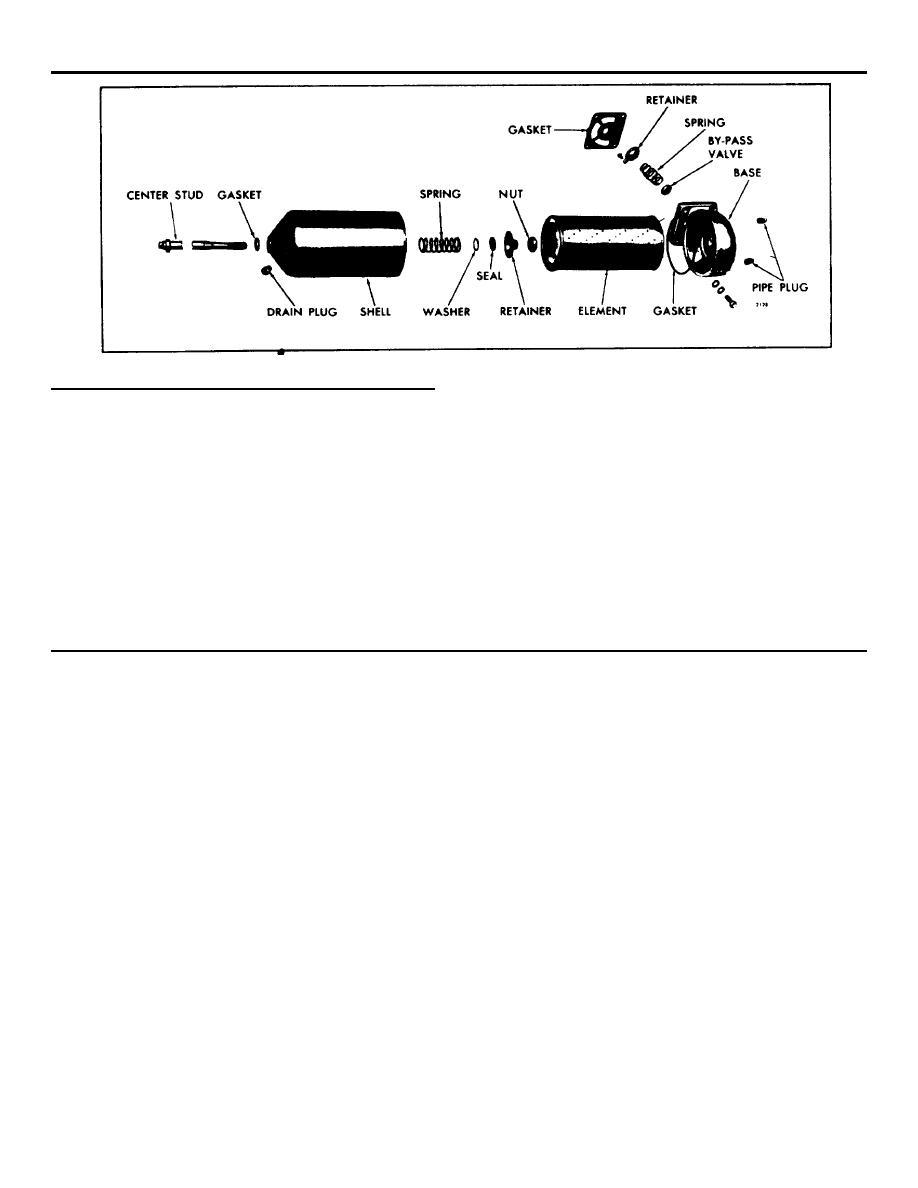 detroit diesel fuel filter 343