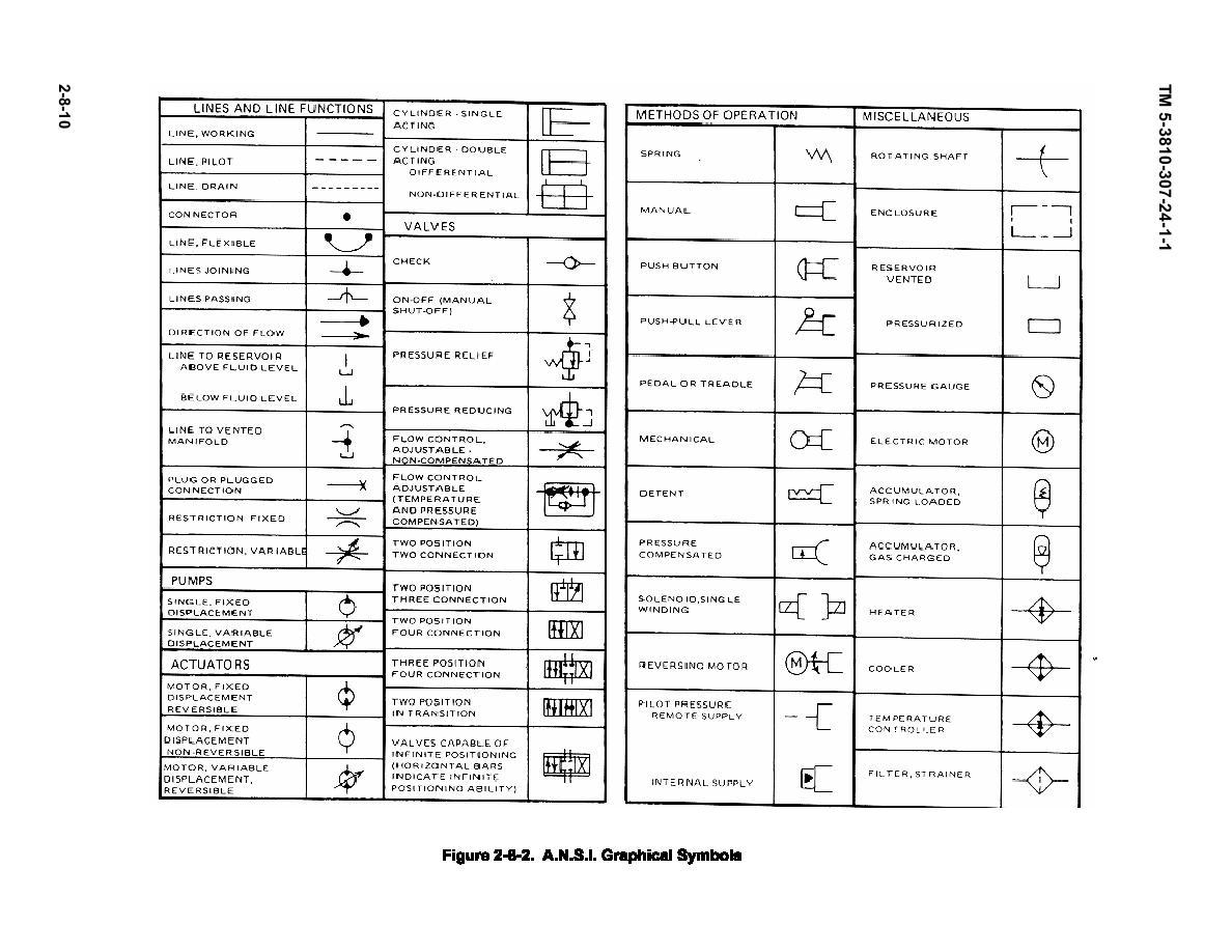 ansi standards wiring diagram