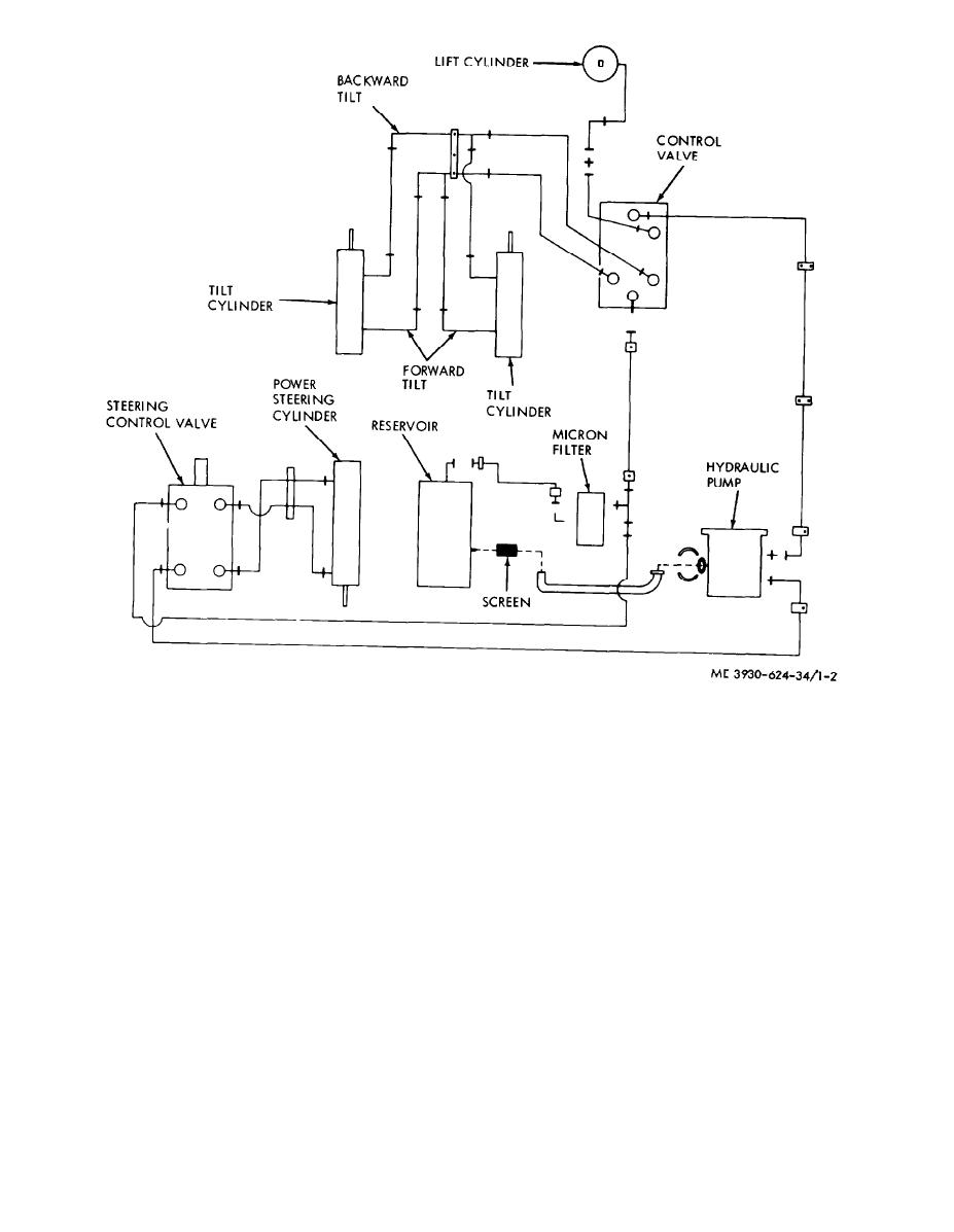 wiring diagrams together with lift station wiring diagram on