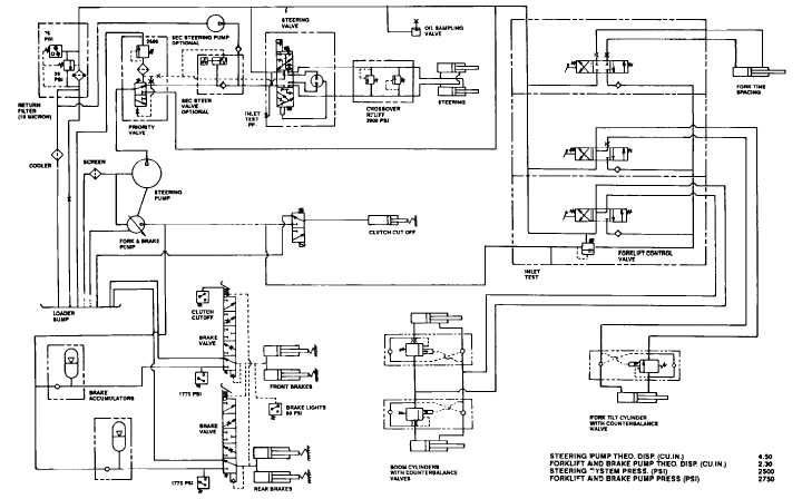 forklift hydraulic schematic drawing