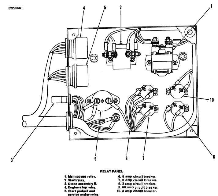 circuit breaker hfo power plant