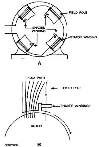 A Shaded Pole Motor Wiring Diagram Download Wiring Diagram