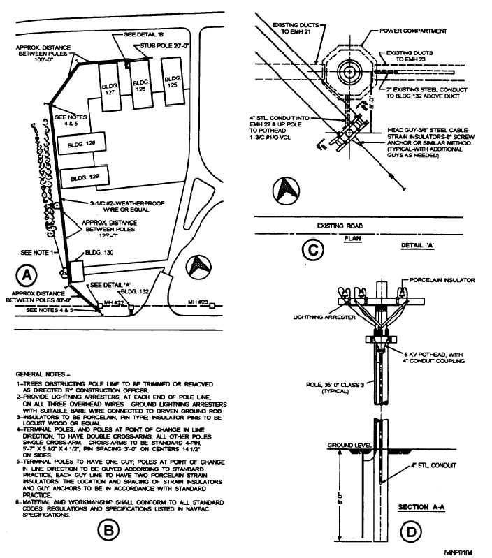 Residential Electrical Plan Notes circuit diagram template