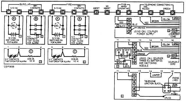 telephone home wiring