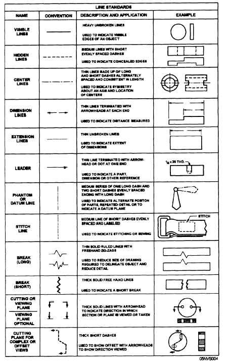 electrical wiring diagram abbreviations