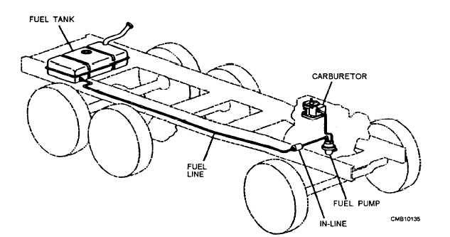 x5 fuel filter heater recall