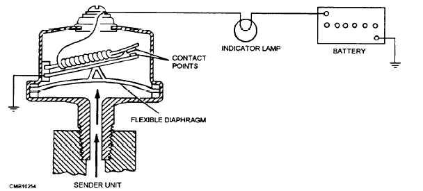 mahindra bolero engine diagram