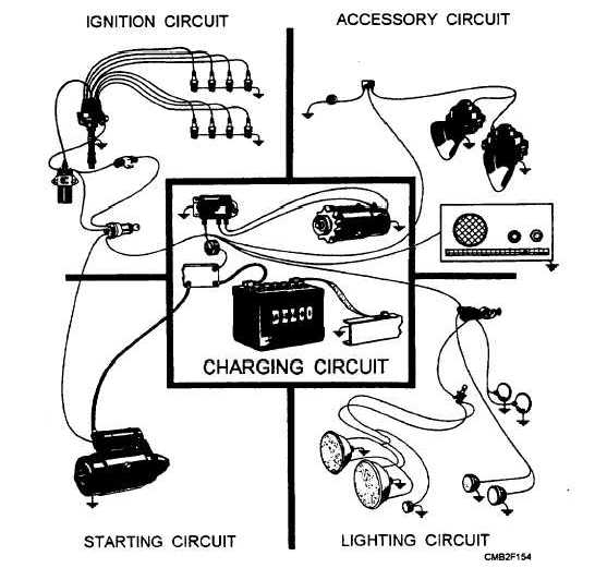 electrical wiring system types