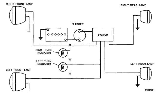 Wiring Diagram For Turn Signal Flasher - Nudohugeslankaviktcenter