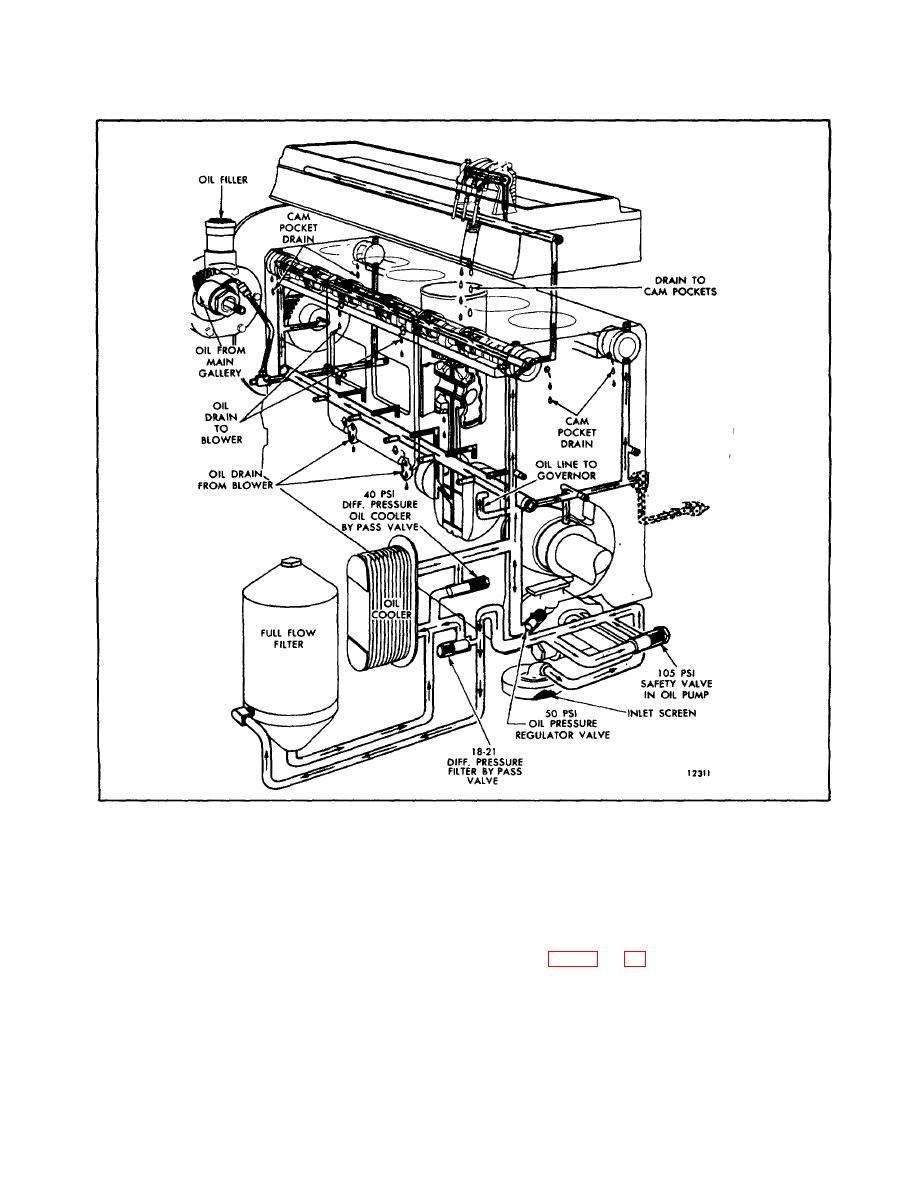 diesel engine diagram rocker arms