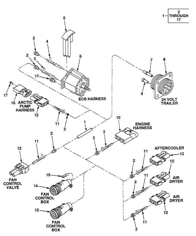wiring diagram for 9 pin trailer connector