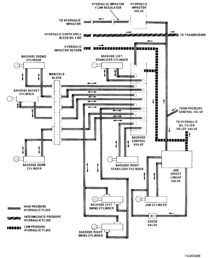 fire alarm system wiring diagram 3