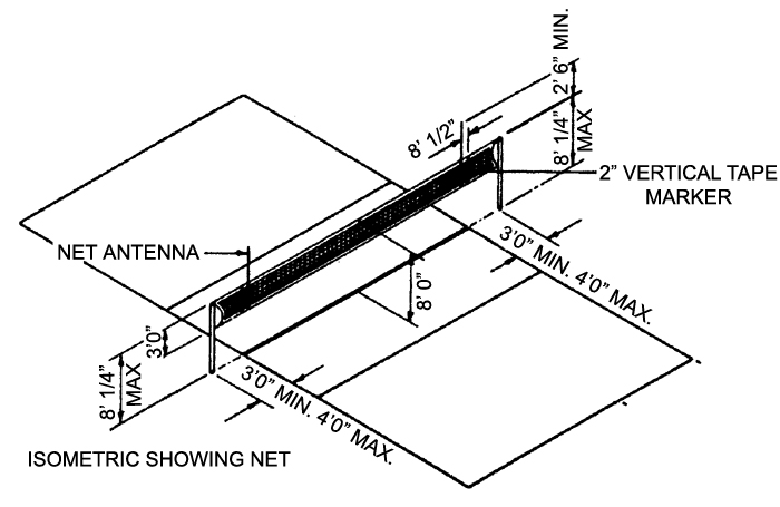 volleyball net diagram