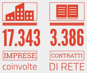 contratti di rete_infografica1
