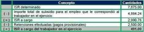 ISR 2013 3 thumb Calculo del ISR anual de los trabajadores 2013 y Ajuste Anual a Favor o a Cargo