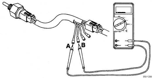 Table 1 Error Code 1135 - Oil Pressure Sensor Circuit Failure