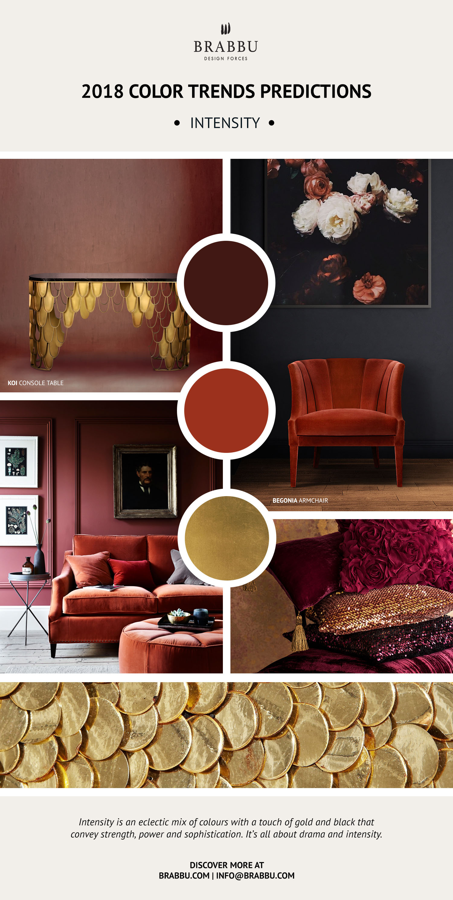 2018 Home Decor Color Trends 5 1 5 1