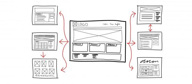 Web Development 101 What Are Website Templates? - Upwork Blog