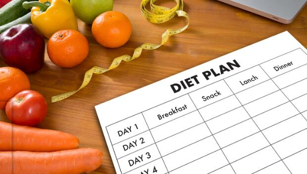 Your 7-Day Meal Plan ACTIVE