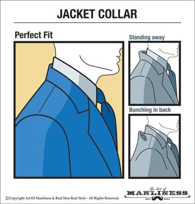 How Should a Suit Fit? Your Easy-to-Follow Visual Guide The Art of