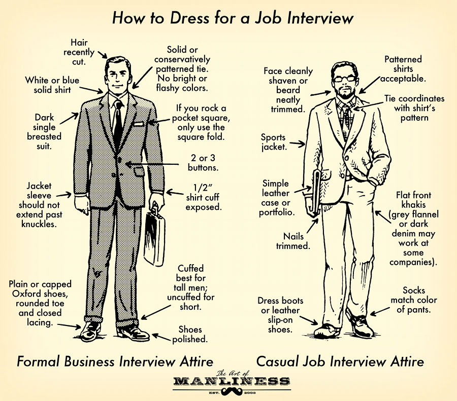 How to Dress for a Job Interview An Illustrated Guide The Art of
